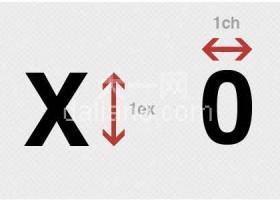 CSS中的单位有11种,你知道几个?px,pt,em,rem,%…